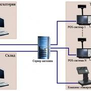 Системы автоматизации торговли фото