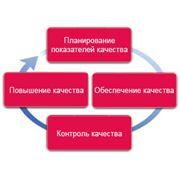 Системы управления качеством фото