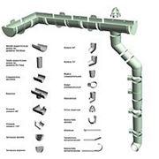 Водосточные системы Docke (Дёке) фото