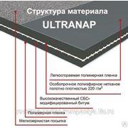 Гидроизол Икопал Ультранап / Ultranap Icopal Рулонные материалы фото
