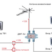 Сети кабельного телевидения фото