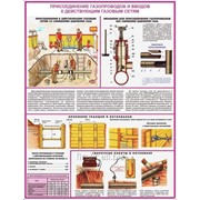 Безопасность работ в газовом хозяйстве фото