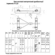 Кран мостовой электрический однобалочный подвесной г/п 3,2 тонны фото