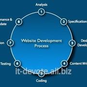 WEB development фото