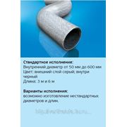 Антистатические шланги для зон с повышенной опасностью CLP PTFE V-EL