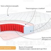 Матрац Comfort spuma - 120 см фото
