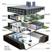Разработка технических заданий автоматизированных систем жизнеобеспечения зданий и сооружений фото