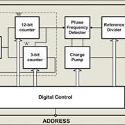 Устройство для генерации электрических гармонических колебаний фото