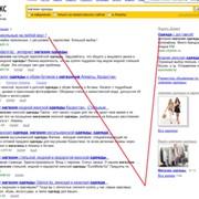 Контекстная реклама Яндекс, Google, Rambler
