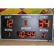 Спортивное табло фото