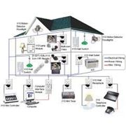 Проект+Комплект управления для загородного дома фото