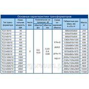 ТСЗ-25,0/6 (10) (Трансформатор высоковольтный трехфазный силовой)