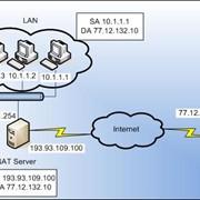 Настройка NAT сервера фото