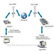 Технология управления GPRS каналом передачи данных фото