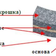Днепрофлекс фото