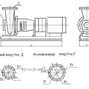 Агрегат электронасосный типа К фото