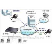 Передача голосовой информации и факсов. фото