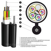 Волоконно-оптический кабель ОПтс-12А4(3х4)-4,0кН фото