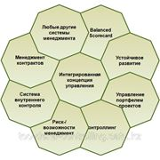 Стратегическое планирование, разработка BSC /ССП