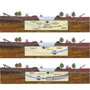 Горизонтально-направленное бурение 110мм фото
