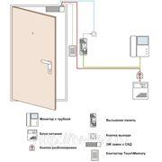 Установка видеодомофонов в частных домах фото