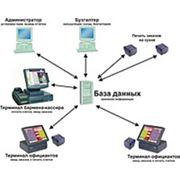 Комплексная автоматизация предприятия фото