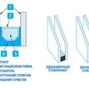 Двухкамерные стеклопакеты фото