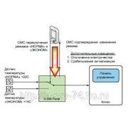 Энергосберегающее управление отоплением. Защита от размораживания дома. фото