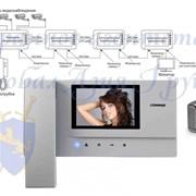 Домофоны - установка, настройка, сервисное обслуживание фото