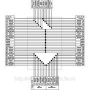 Проектирование структурированных кабельных сетей СКС фото