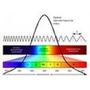 Измерения электромагнитных излучений фото