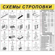Схемы строповки (самоклеящаяся пленка, 1000х1150 мм.) фото