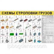 Схемы строповки грузов (самоклеящаяся пленка, 1000х1650 мм.) фото