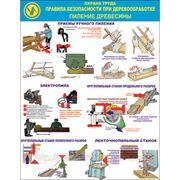 """Комплект стендов по охране труда """"Правила безопасности при деревообработке» фото"""