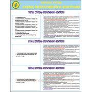 """Стенд по охране труда «Схема оперативного контроля"""" фото"""
