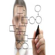 Финансовый менеджмент прибыли и рентабельности на строительном предприятии, дипломная работа фото