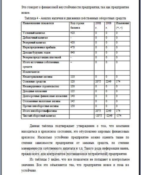 Отчеты по практике с печатью организации в Екатеринбурге  Отчеты по практике с печатью организации фотография