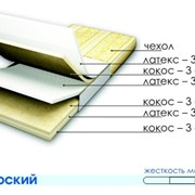 Матрас ЭлитИмператорский (монолит) фото