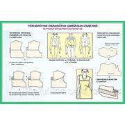 Технология обработки швейных изделий фото