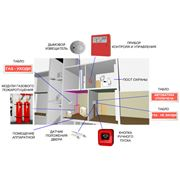 Проектирование и монтаж систем автоматического пожаротушения фото