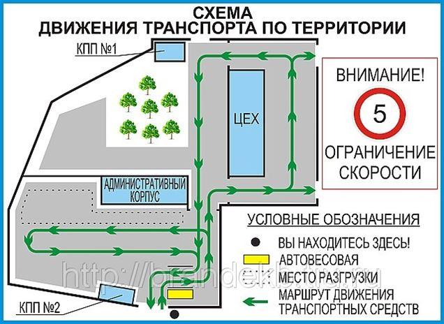 План-схема движения