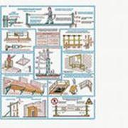 """Плакат """"Безопасность работ на высоте"""" (4 плаката 42х60) фото"""