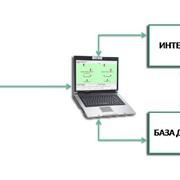 Программное обеспечение ApsoFire совместно с ПЭВМ фото
