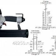 Скобоштифтозабивной степлер певматический Testo FS1850 3N1-1 фото