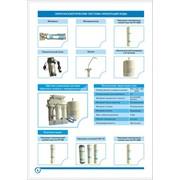 Системы очистки воды. Подбор, комплектация, монтаж, сервис. фото