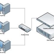 Системы хранения данных фото