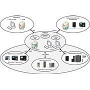 Timex Support Годовой план технической поддержки фото