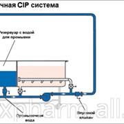 Система CIP и SIP фото