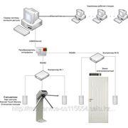 Установка учета рабочего времени и контроля доступа фото