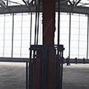 Ворота ангарные фото